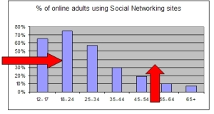 users-of-social-networks-v1