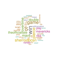 teamA_wordcloud