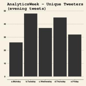analytics-1