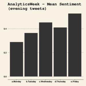 analytics-2